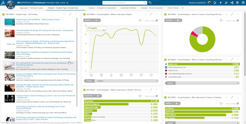 Social Business Analyst