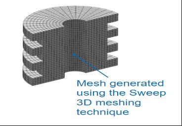 Sweep 3D Mesh