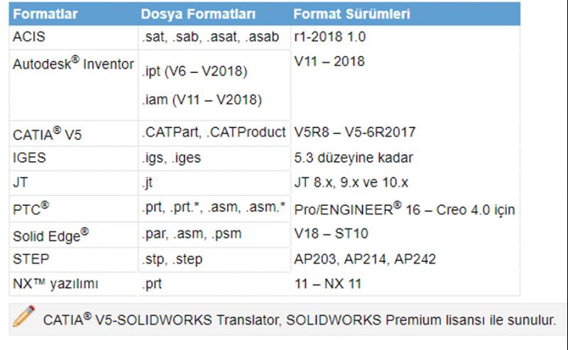 solidworks-3d-interconnect-ozelligi-blog-img-01